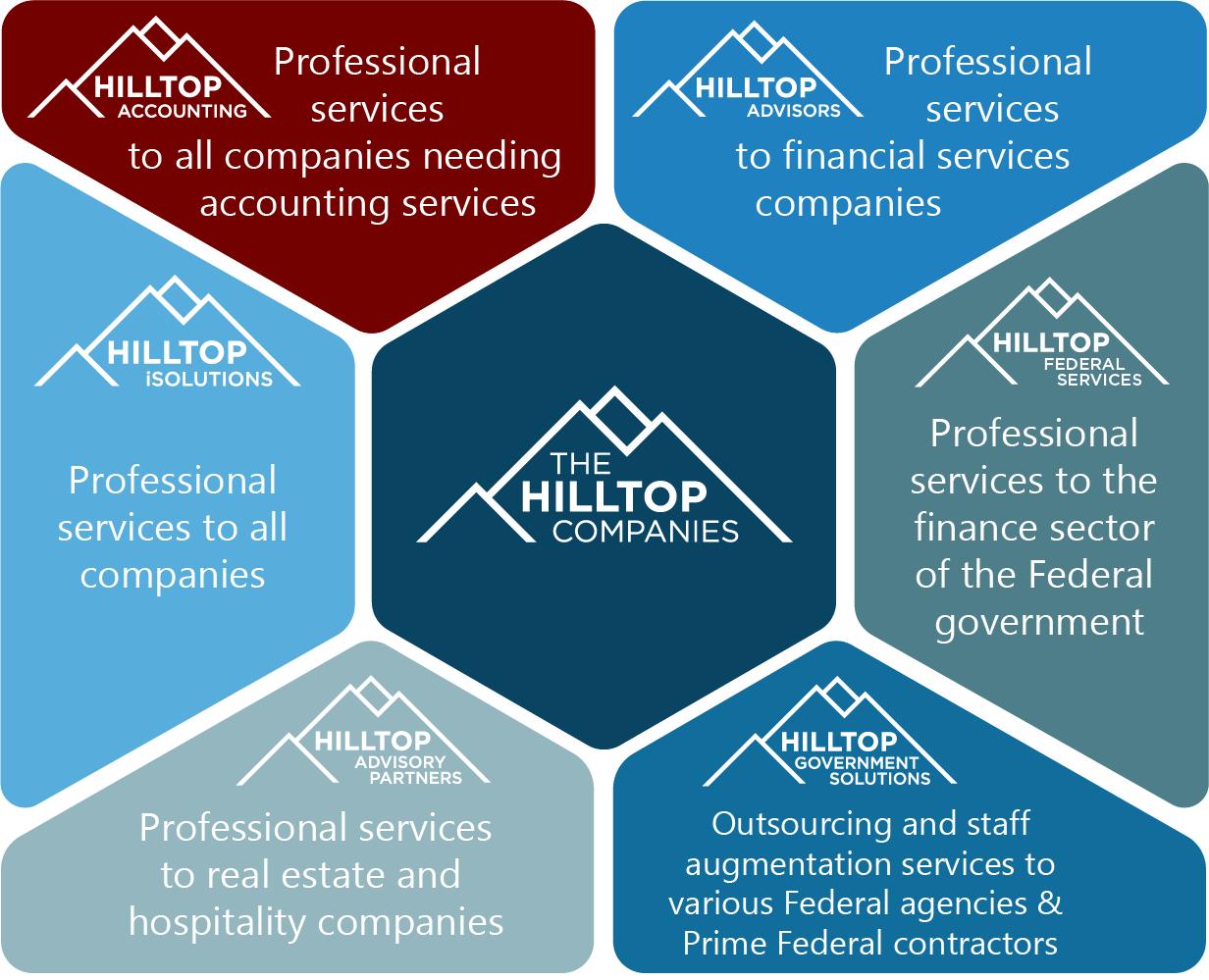 The Six Hilltop Companies