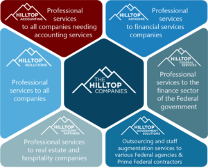 Six companies fall within the Hilltop Companies infrastructure